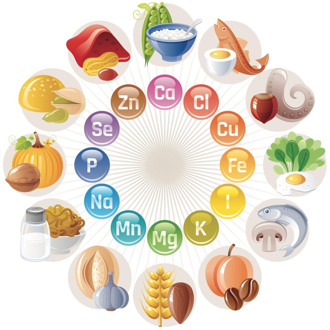 Vitamins and Minerals Service